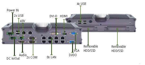 KVC-5570