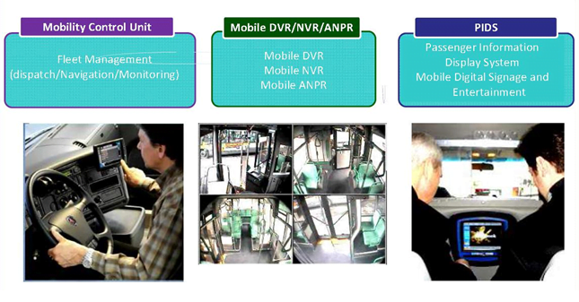 in-vehicle-computer-applications